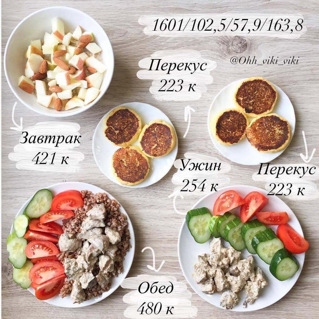 Рацион на 1600 калорий