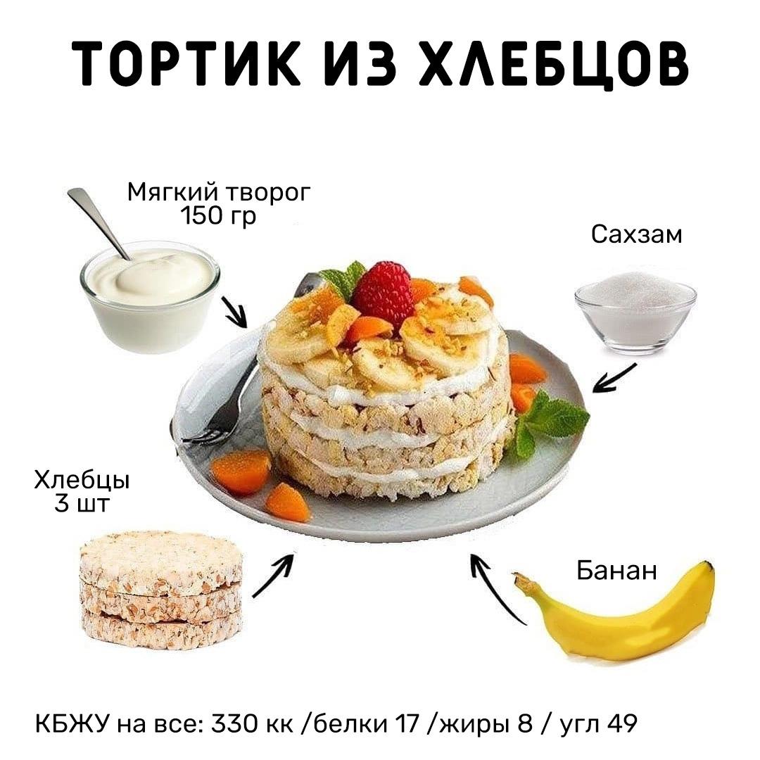 Рецепт простейшего, но очень вкусного тортика, который безупречно подойдет на завтрак или перекус!